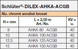 DILEX-AHKA2_Product Image Tables 32916