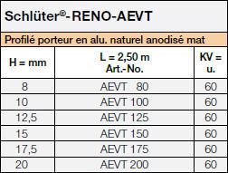 Schlüter-RENO-AEVT